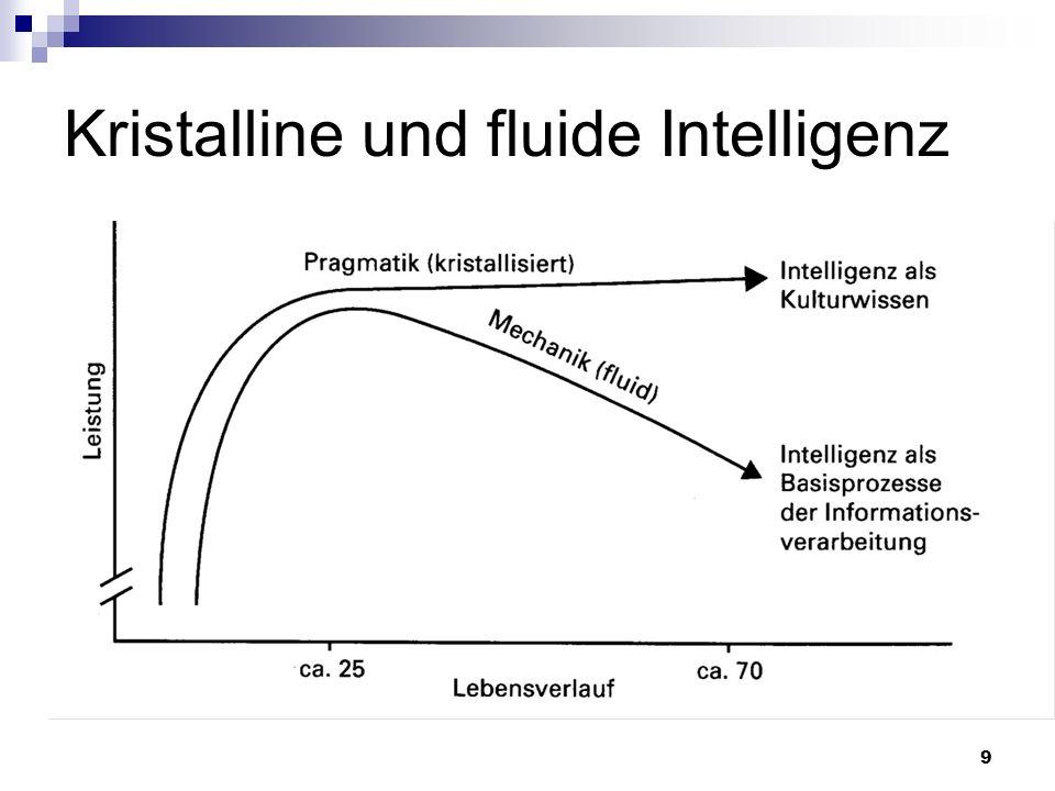 9 Kristalline und fluide Intelligenz
