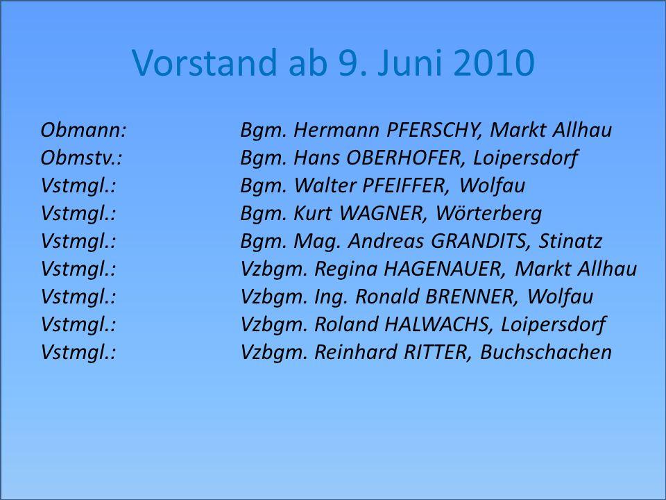 Vorstand ab 9. Juni 2010 Obmann:Bgm. Hermann PFERSCHY, Markt Allhau Obmstv.: Bgm. Hans OBERHOFER, Loipersdorf Vstmgl.:Bgm. Walter PFEIFFER, Wolfau Vst