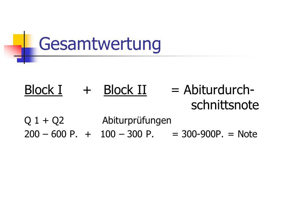 Gesamtwertung Block I + Block II = Abiturdurch- schnittsnote Q 1 + Q2 Abiturprüfungen 200 – 600 P. + 100 – 300 P. = 300-900P. = Note