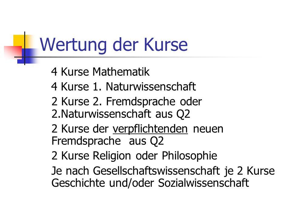 Wertung der Kurse 4 Kurse Mathematik 4 Kurse 1. Naturwissenschaft 2 Kurse 2. Fremdsprache oder 2.Naturwissenschaft aus Q2 2 Kurse der verpflichtenden