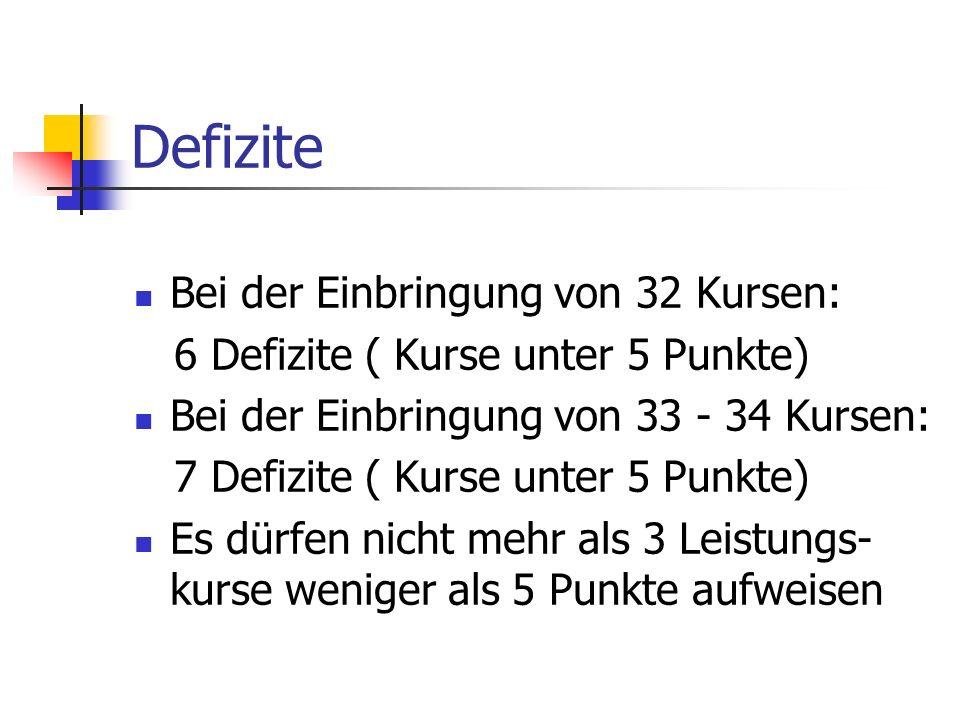 Defizite Bei der Einbringung von 32 Kursen: 6 Defizite ( Kurse unter 5 Punkte) Bei der Einbringung von 33 - 34 Kursen: 7 Defizite ( Kurse unter 5 Punk