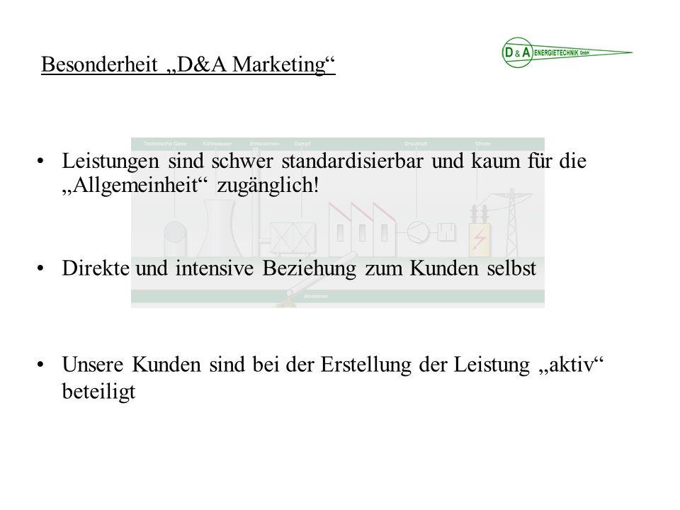 Besonderheit D&A Marketing Leistungen sind schwer standardisierbar und kaum für die Allgemeinheit zugänglich.