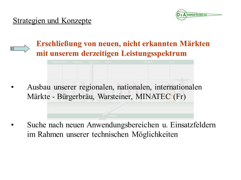 Strategien und Konzepte Erschließung von neuen, nicht erkannten Märkten mit unserem derzeitigen Leistungsspektrum Ausbau unserer regionalen, nationalen, internationalen Märkte - Bürgerbräu, Warsteiner, MINATEC (Fr) Suche nach neuen Anwendungsbereichen u.