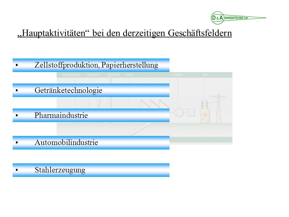 Hauptaktivitäten bei den derzeitigen Geschäftsfeldern Zellstoffproduktion, Papierherstellung Getränketechnologie Pharmaindustrie Automobilindustrie Stahlerzeugung