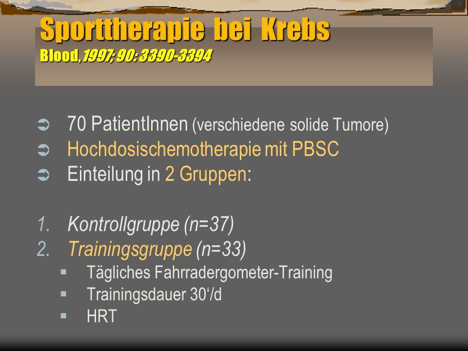 70 PatientInnen (verschiedene solide Tumore) Hochdosischemotherapie mit PBSC Einteilung in 2 Gruppen: 1.Kontrollgruppe (n=37) 2.Trainingsgruppe (n=33)