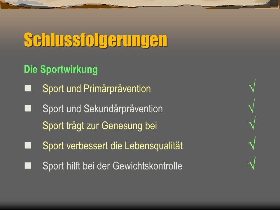Schlussfolgerungen Die Sportwirkung Sport und Primärprävention Sport und Sekundärprävention Sport trägt zur Genesung bei Sport verbessert die Lebensqu