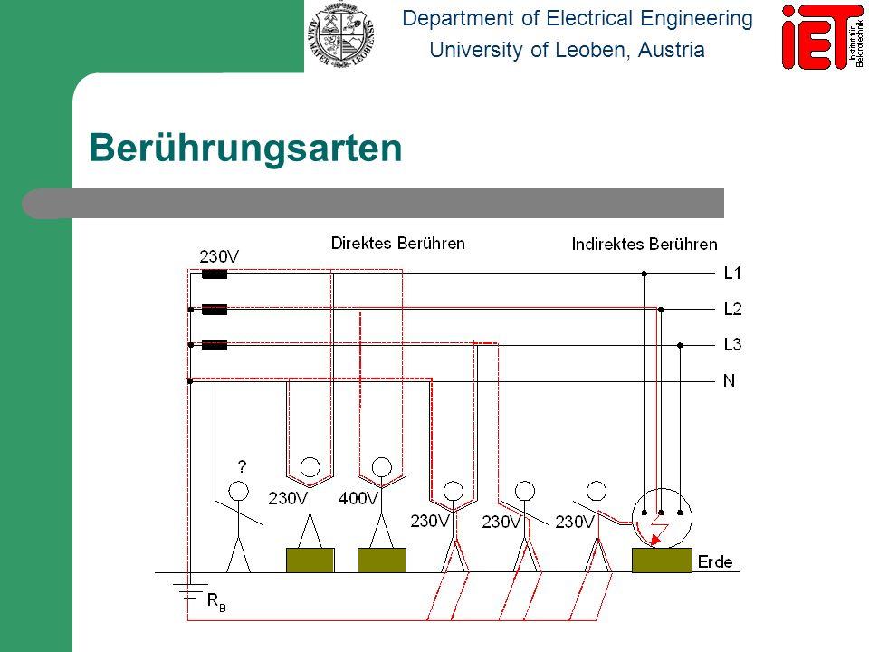 Department of Electrical Engineering University of Leoben, Austria Berührungsarten