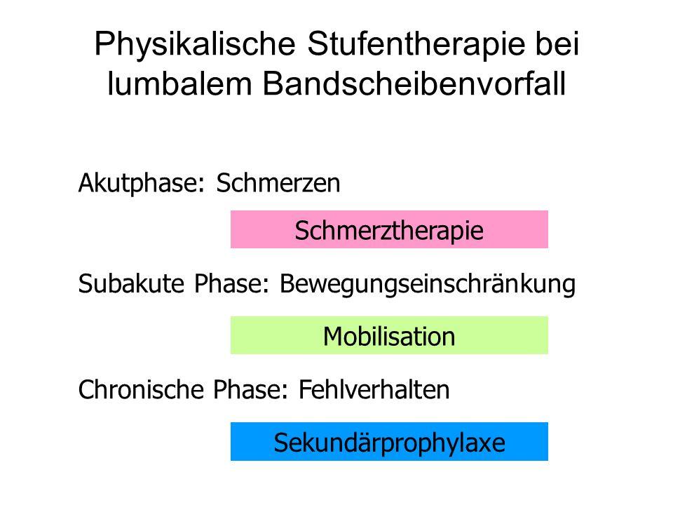 Physikalische Stufentherapie bei lumbalem Bandscheibenvorfall Akutphase: Schmerzen Subakute Phase: Bewegungseinschränkung Chronische Phase: Fehlverhal
