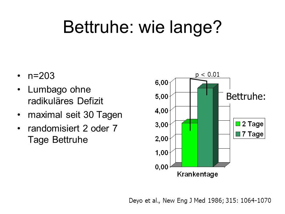 Bettruhe: wie lange? n=203 Lumbago ohne radikuläres Defizit maximal seit 30 Tagen randomisiert 2 oder 7 Tage Bettruhe Bettruhe: p < 0.01 Deyo et al.,