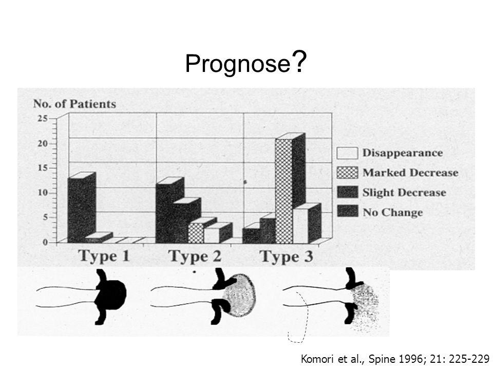 Welcher Vorfall hat die beste Prognose ? Komori et al., Spine 1996; 21: 225-229