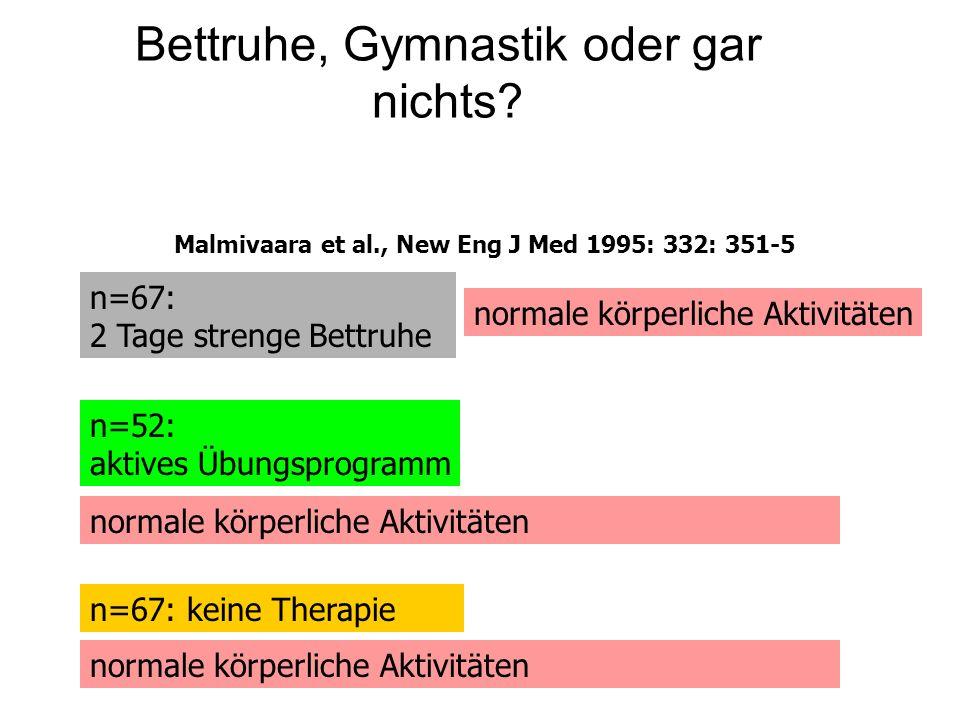 Bettruhe, Gymnastik oder gar nichts? n=67: 2 Tage strenge Bettruhe n=52: aktives Übungsprogramm normale körperliche Aktivitäten n=67: keine Therapie n