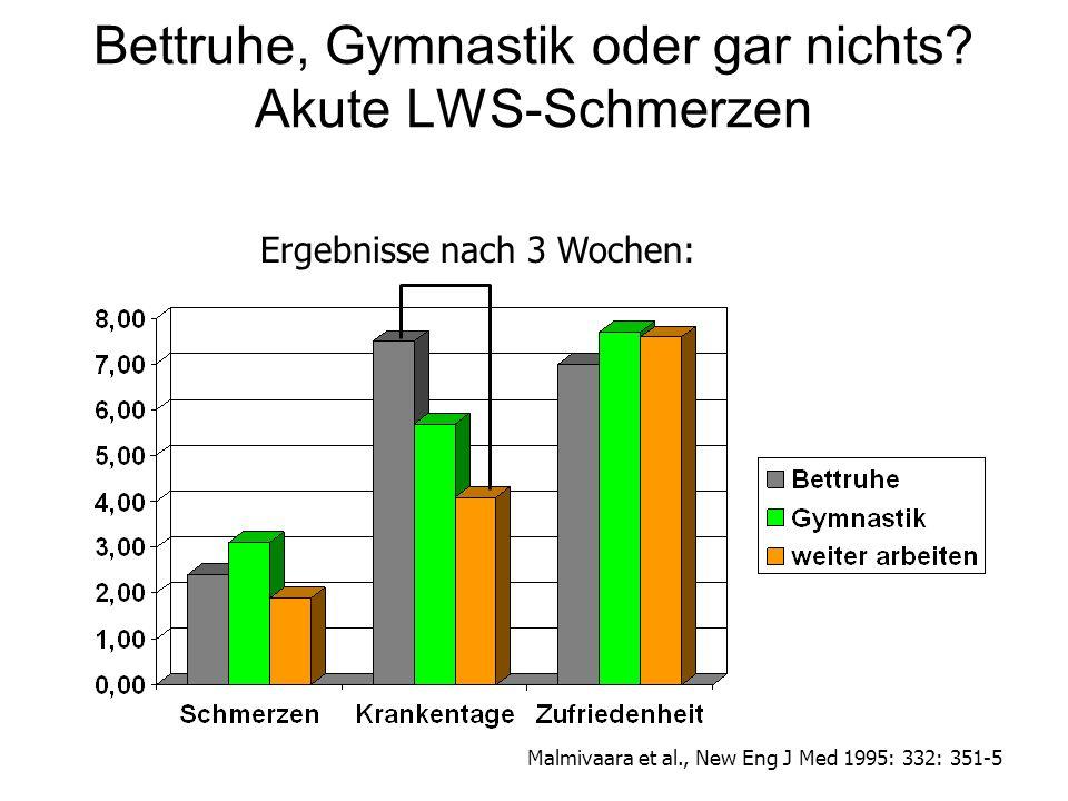Bettruhe, Gymnastik oder gar nichts? Akute LWS-Schmerzen Malmivaara et al., New Eng J Med 1995: 332: 351-5 Ergebnisse nach 3 Wochen: