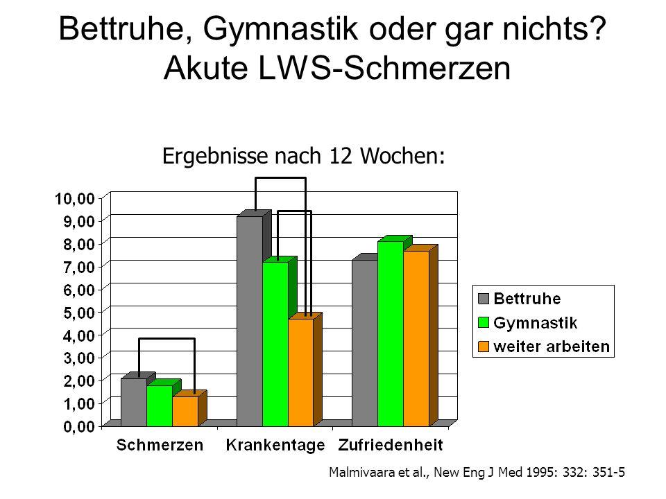 Bettruhe, Gymnastik oder gar nichts? Akute LWS-Schmerzen Malmivaara et al., New Eng J Med 1995: 332: 351-5 Ergebnisse nach 12 Wochen: