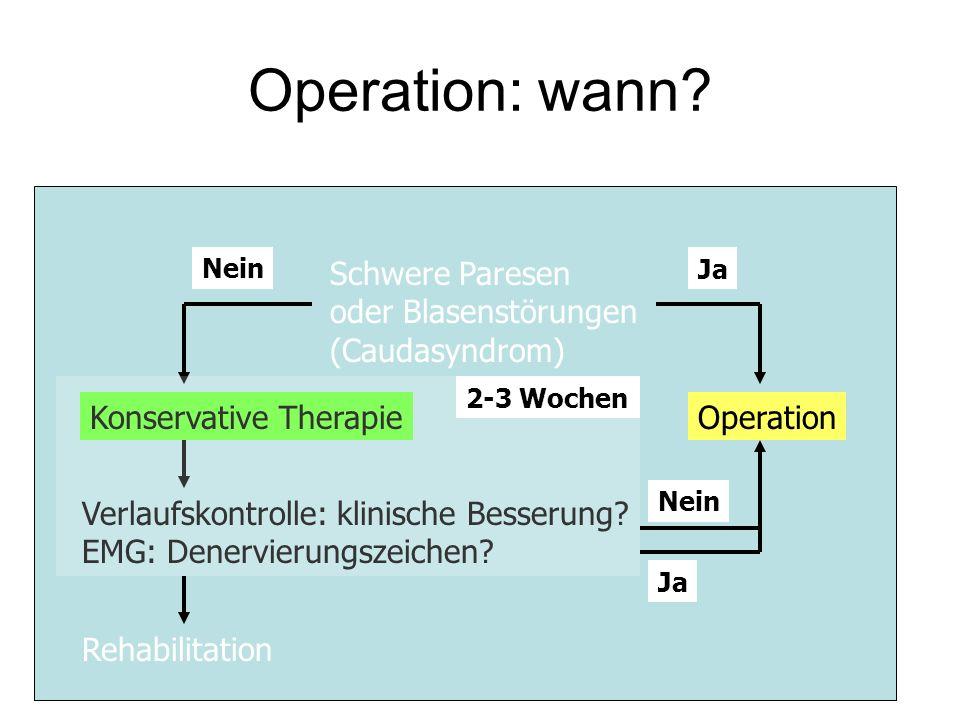 Operation: wann? Schwere Paresen oder Blasenstörungen (Caudasyndrom) OperationKonservative Therapie Verlaufskontrolle: klinische Besserung? EMG: Dener
