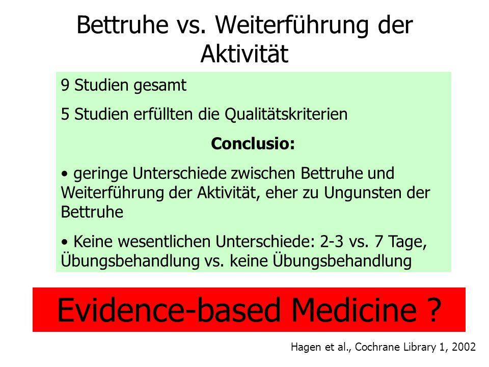 Evidence-based Medicine ? Bettruhe vs. Weiterführung der Aktivität 9 Studien gesamt 5 Studien erfüllten die Qualitätskriterien Conclusio: geringe Unte