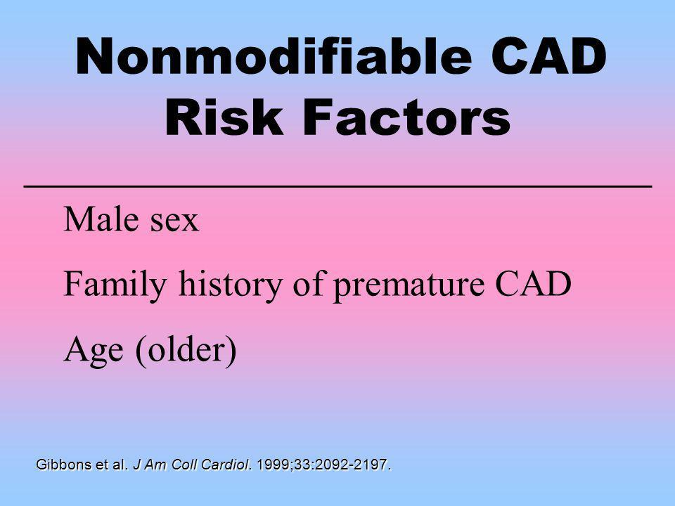 Nonmodifiable CAD Risk Factors Male sex Family history of premature CAD Age (older) Gibbons et al. J Am Coll Cardiol. 1999;33:2092-2197.