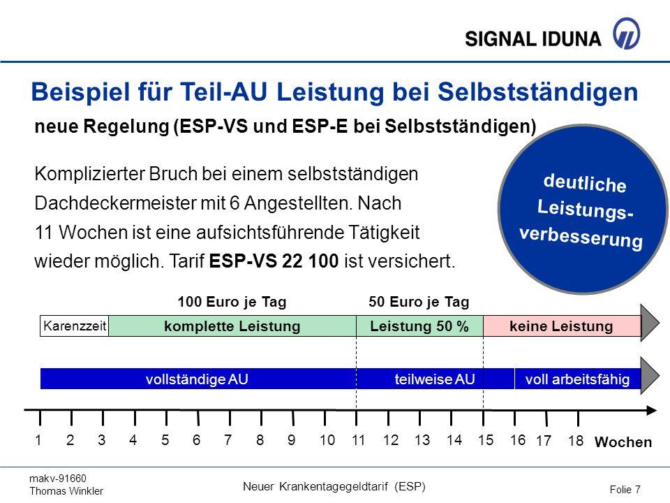 makv-91660 Thomas Winkler Folie 7 Neuer Krankentagegeldtarif (ESP) Beispiel für Teil-AU Leistung bei Selbstständigen neue Regelung (ESP-VS und ESP-E bei Selbstständigen) vollständige AU Komplizierter Bruch bei einem selbstständigen Dachdeckermeister mit 6 Angestellten.