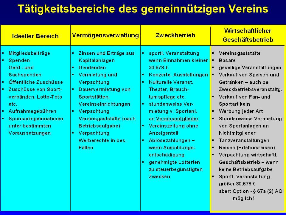 Finanzamt Bernkastel-Wittlich 11 Tätigkeitsbereiche des gemeinnützigen Vereins