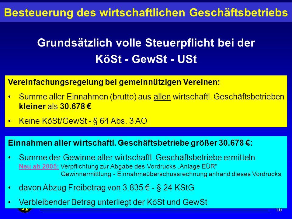 Finanzamt Bernkastel-Wittlich 16 Grundsätzlich volle Steuerpflicht bei der KöSt - GewSt - USt Besteuerung des wirtschaftlichen Geschäftsbetriebs Vereinfachungsregelung bei gemeinnützigen Vereinen: Summe aller Einnahmen (brutto) aus allen wirtschaftl.