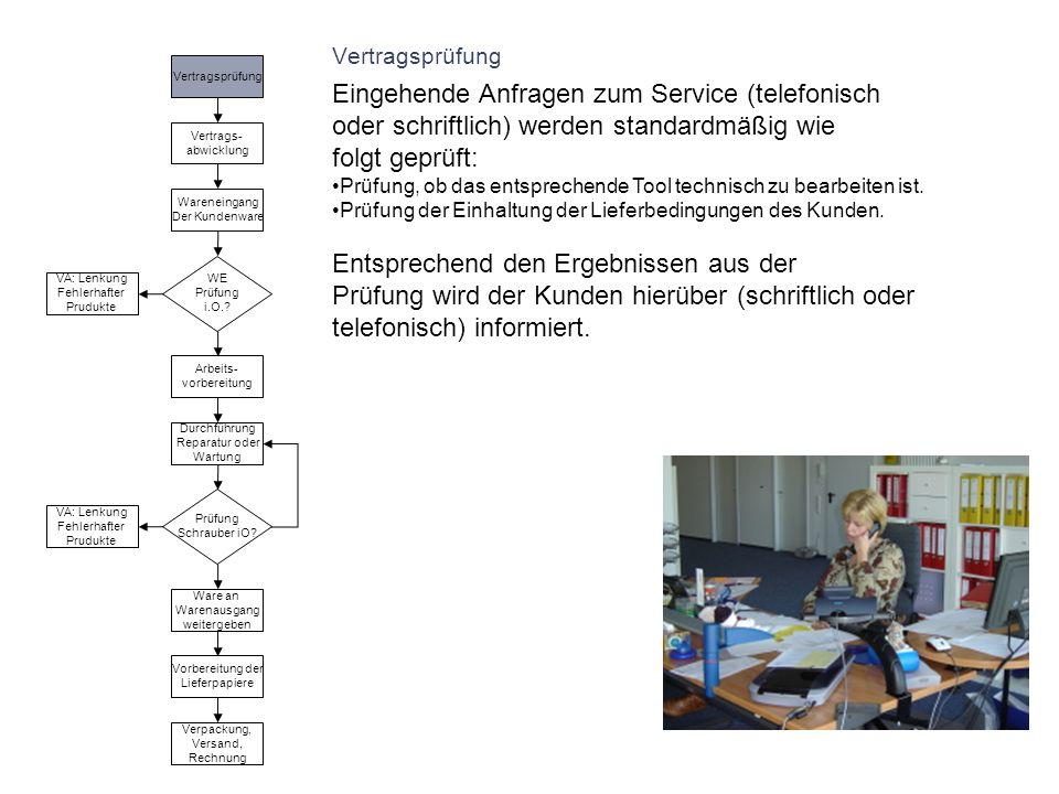 Anschrift Tess GmbH Ginsterweg 9a 52146 Würselen Tel: 02405/42149-0 Fax:02405/42149-29 eMail: info@tess-tool.de