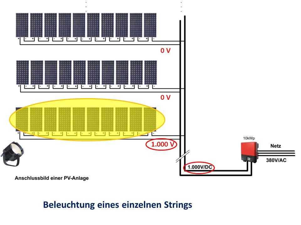 Beleuchtung eines einzelnen Strings 1.000 V 0 V