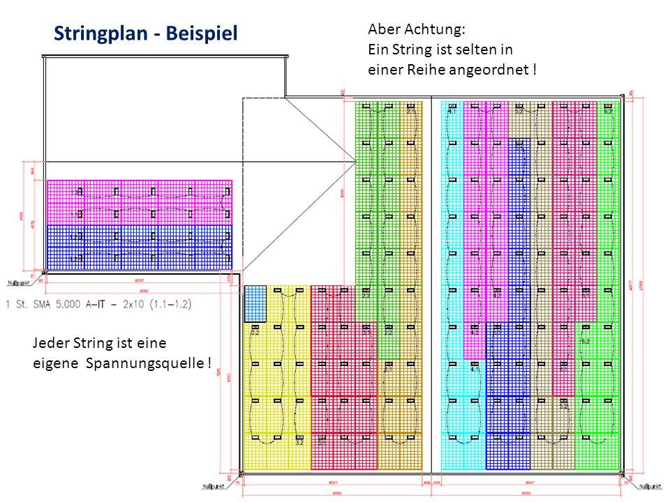 Stringplan - Beispiel Jeder String ist eine eigene Spannungsquelle ! Aber Achtung: Ein String ist selten in einer Reihe angeordnet !