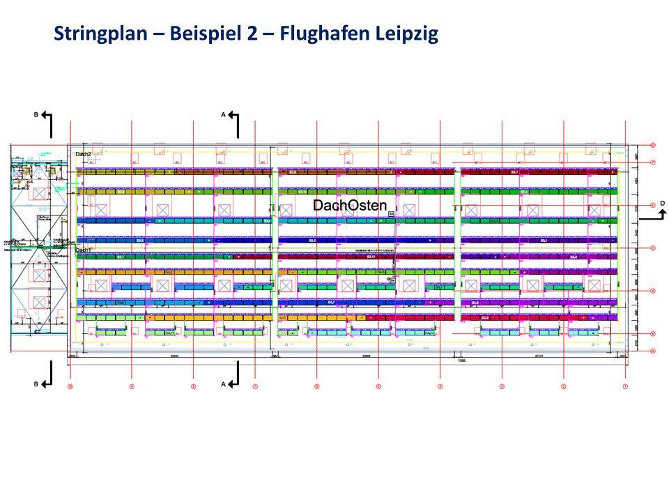 Stringplan – Beispiel 2 – Flughafen Leipzig