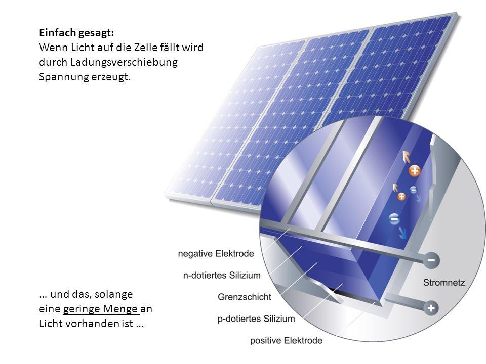 Einfach gesagt: Wenn Licht auf die Zelle fällt wird durch Ladungsverschiebung Spannung erzeugt. … und das, solange eine geringe Menge an Licht vorhand