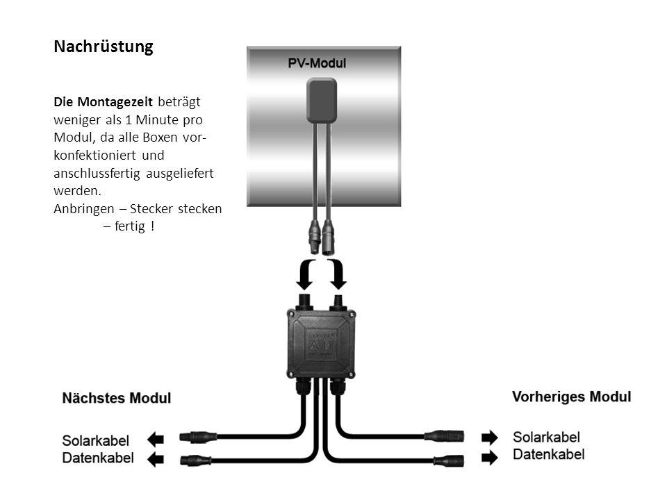 Nachrüstung Die Montagezeit beträgt weniger als 1 Minute pro Modul, da alle Boxen vor- konfektioniert und anschlussfertig ausgeliefert werden. Anbring