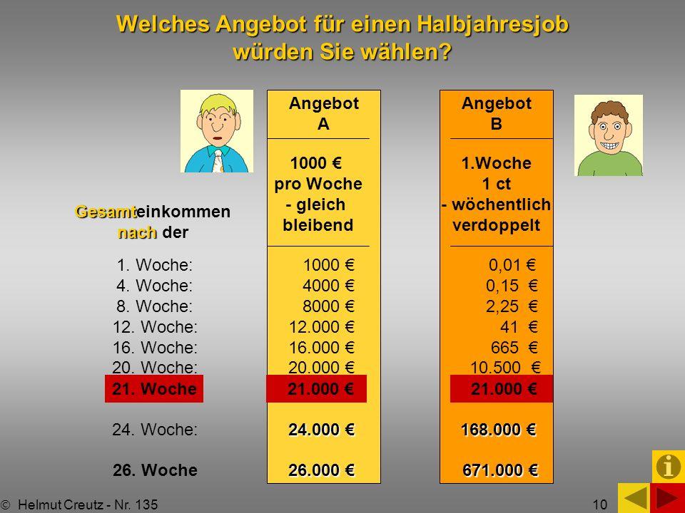 10 Angebot B Angebot A 1000 pro Woche - gleich bleibend 1000 4000 8000 12.000 16.000 20.000 21.000 24.000 24.000 26.000 26.000 1.Woche 1 ct - wöchentl
