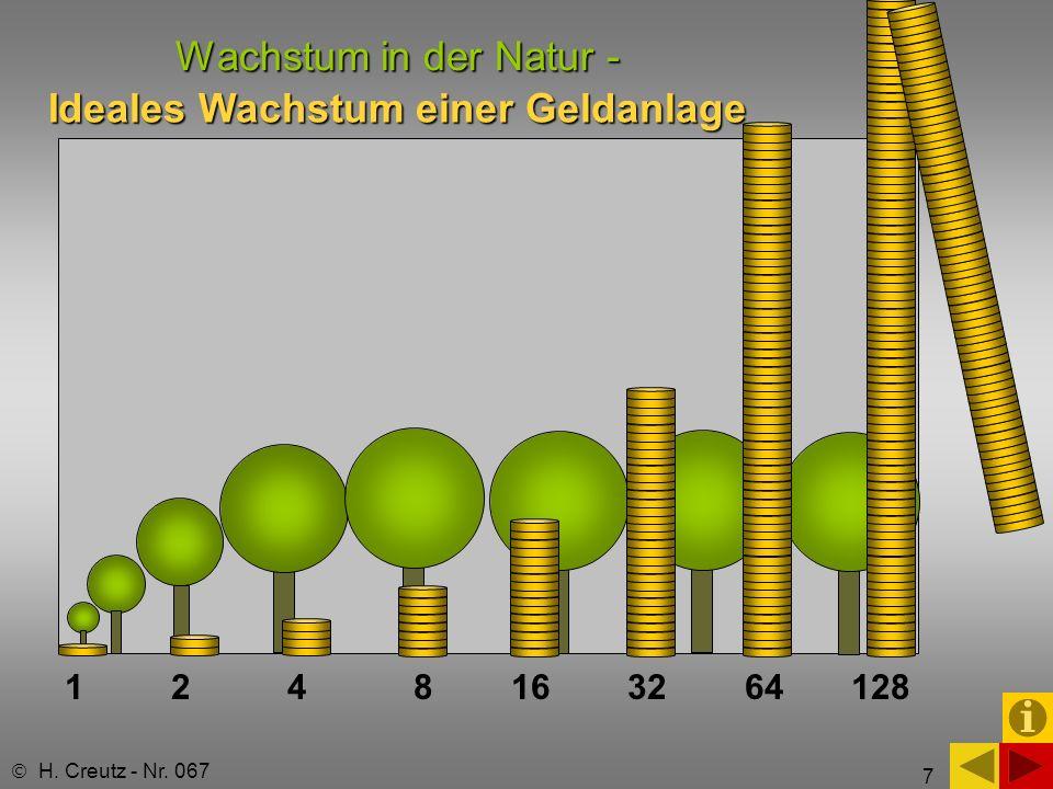 77 Wachstum in der Natur - 1 2 4 8 16 32 64 128 H. Creutz - Nr. 067 Ideales Wachstum einer Geldanlage