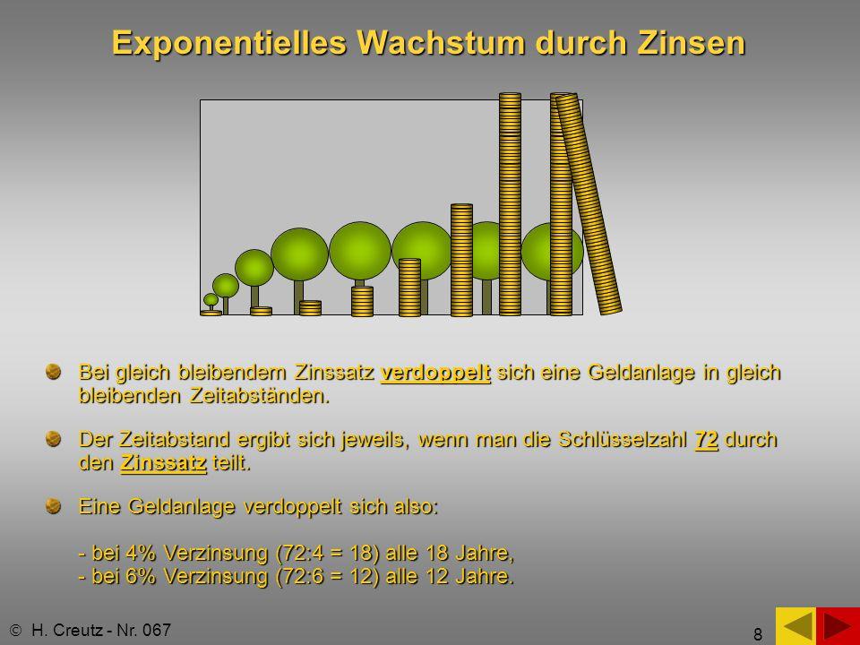 8 Exponentielles Wachstum durch Zinsen H. Creutz - Nr. 067 Bei gleich bleibendem Zinssatz verdoppelt sich eine Geldanlage in gleich bleibenden Zeitabs