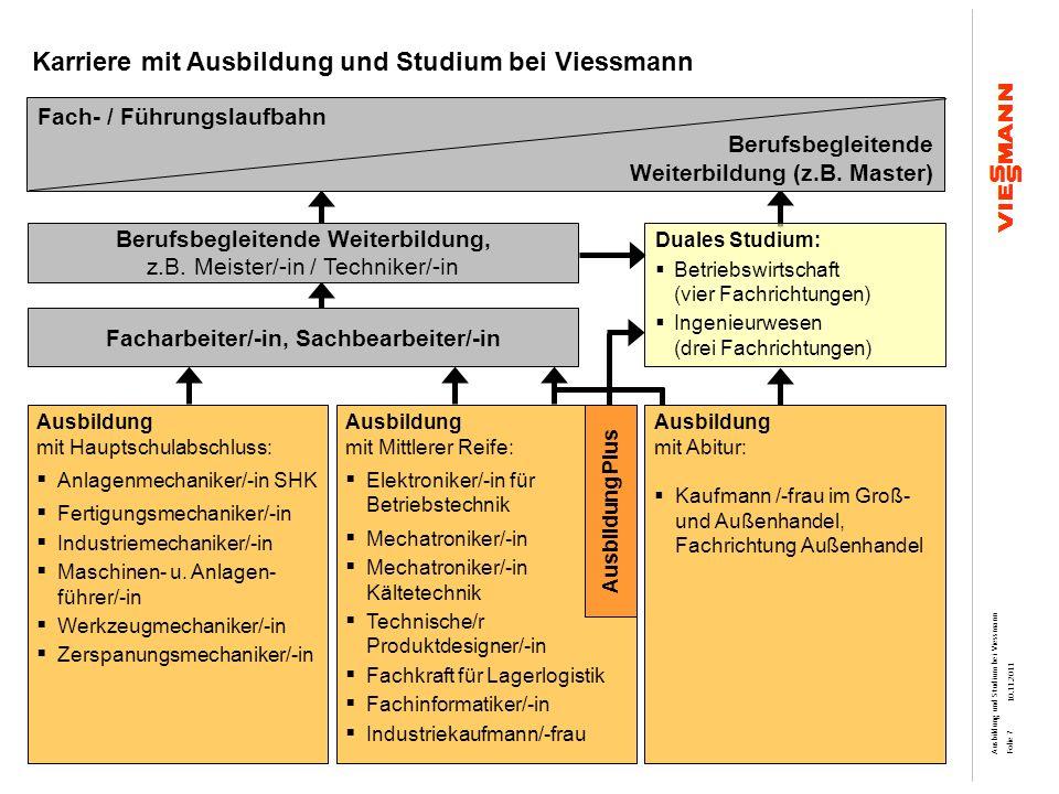 Ausbildung und Studium bei Viessmann Impressionen Projektwoche der neuen Auszubildenden Ausbildung und Studium bei Viessmann 10.11.2011 Folie 8