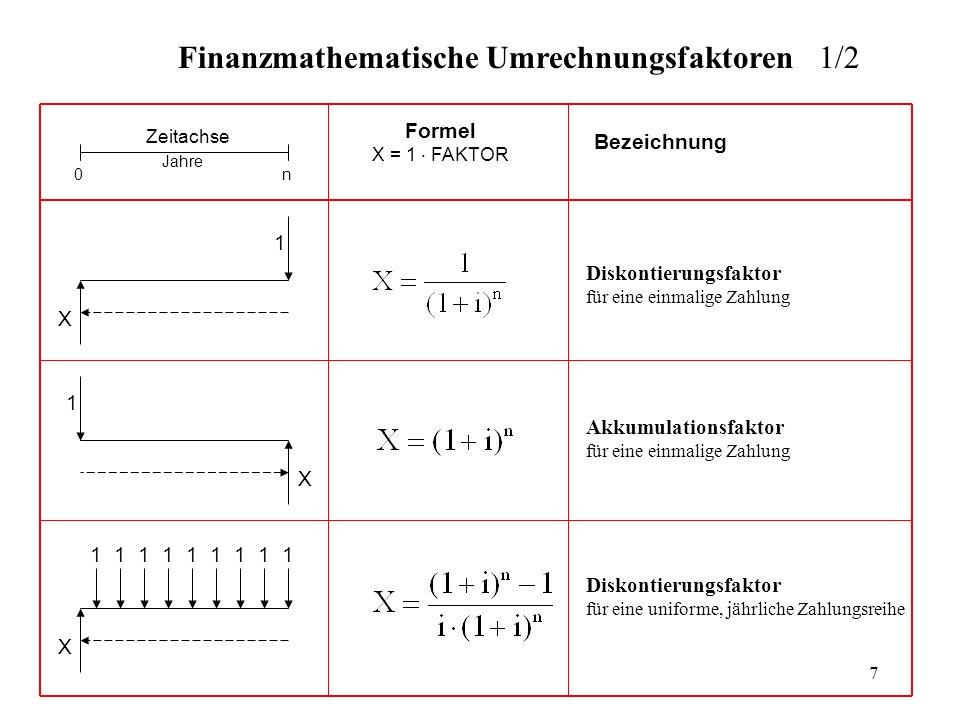 8 Finanzmathematische Umrechnungsfaktoren 2/2 1 X Kapitalwiedergewinnungsfaktor Akkumulationsfaktor für eine uniforme, jährliche Zahlungsreihe Rückstellungsfaktor (Sinking Fund Faktor) Zeitachse Bezeichnung 0n Jahre Formel X = 1 FAKTOR XXXXXXXX 1 X 11111111 1 XXXXXXXXX