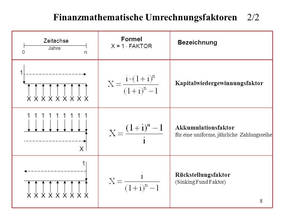 8 Finanzmathematische Umrechnungsfaktoren 2/2 1 X Kapitalwiedergewinnungsfaktor Akkumulationsfaktor für eine uniforme, jährliche Zahlungsreihe Rückste
