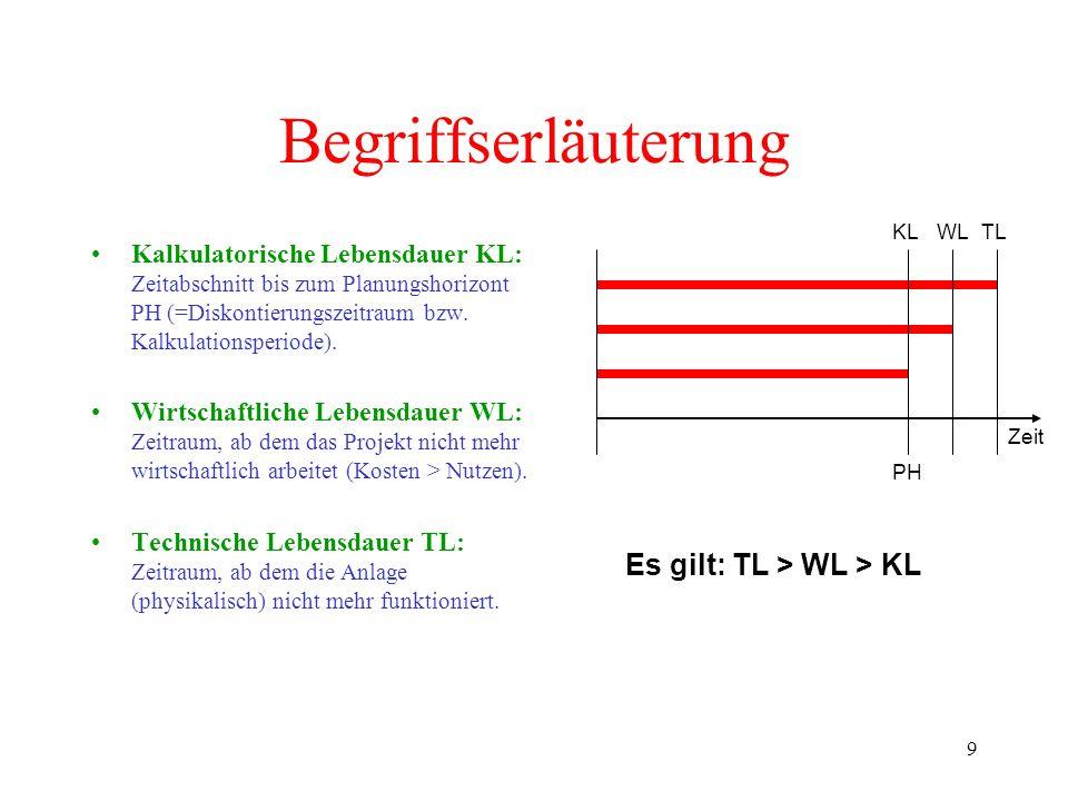9 Begriffserläuterung Kalkulatorische Lebensdauer KL: Zeitabschnitt bis zum Planungshorizont PH (=Diskontierungszeitraum bzw. Kalkulationsperiode). Wi