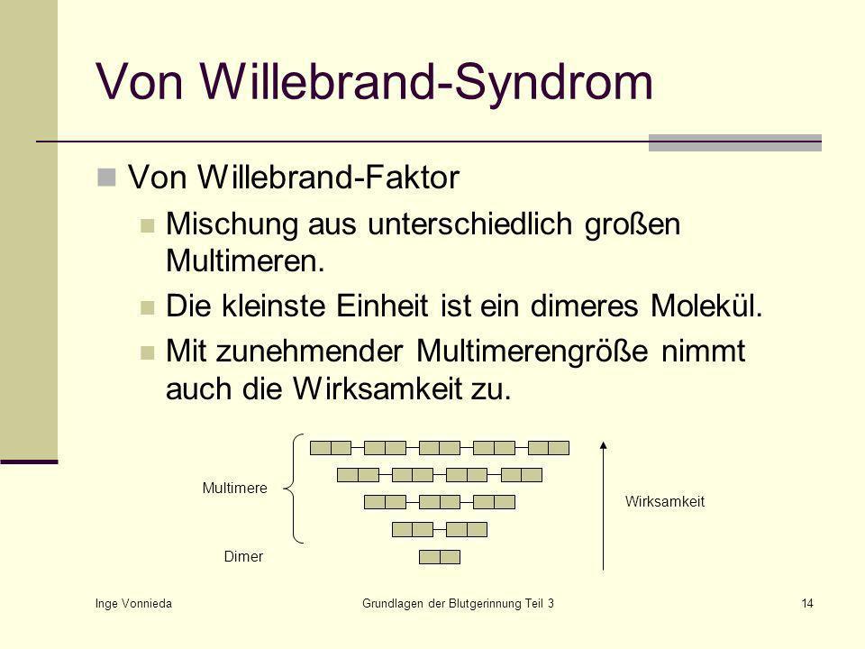 Inge Vonnieda Grundlagen der Blutgerinnung Teil 314 Von Willebrand-Syndrom Von Willebrand-Faktor Mischung aus unterschiedlich großen Multimeren.