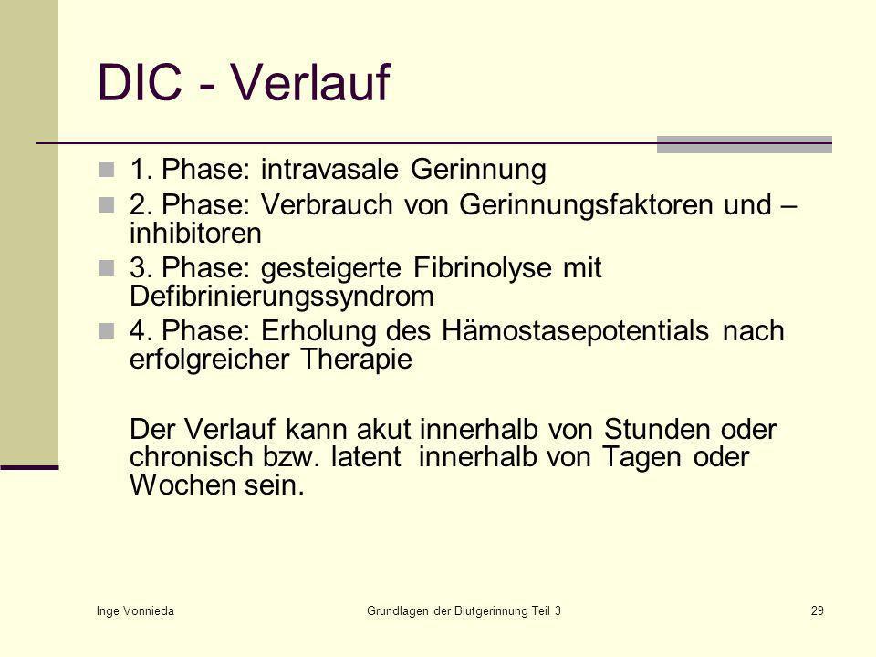 Inge Vonnieda Grundlagen der Blutgerinnung Teil 329 DIC - Verlauf 1.