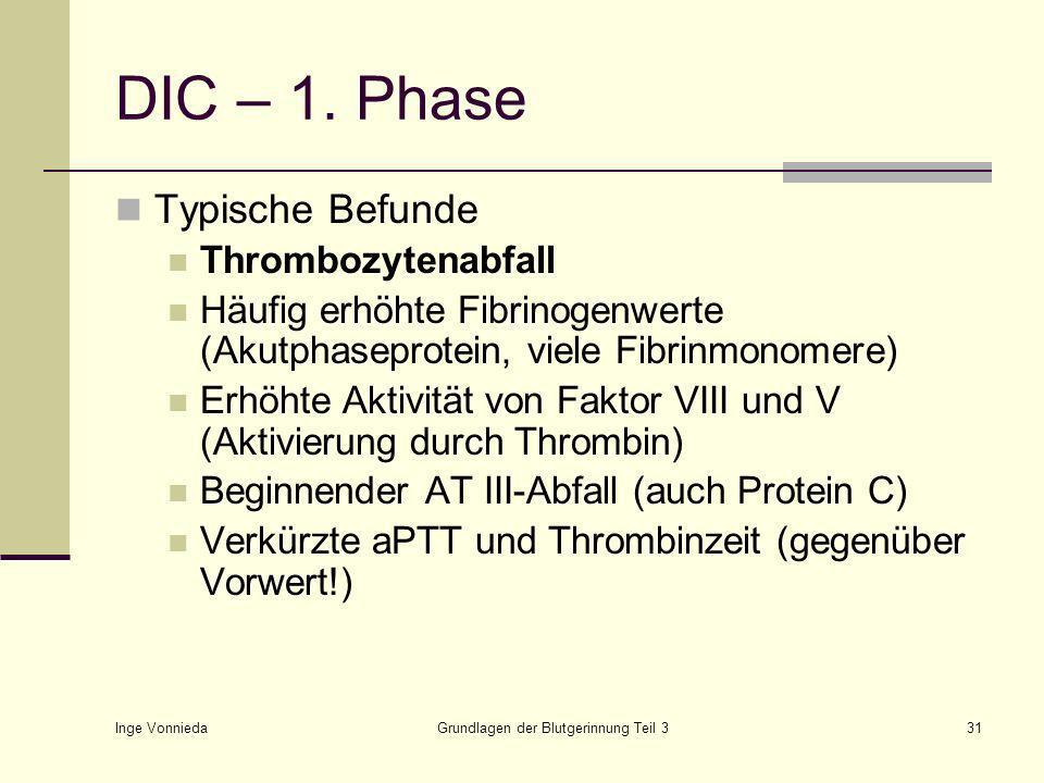 Inge Vonnieda Grundlagen der Blutgerinnung Teil 331 DIC – 1.