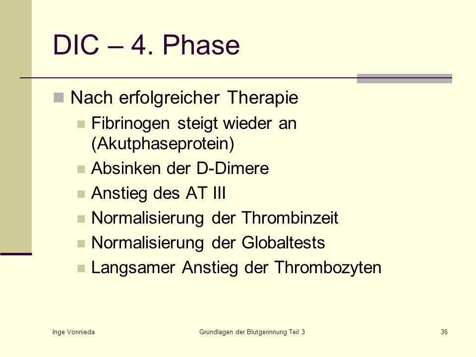 Inge Vonnieda Grundlagen der Blutgerinnung Teil 336 DIC – 4.
