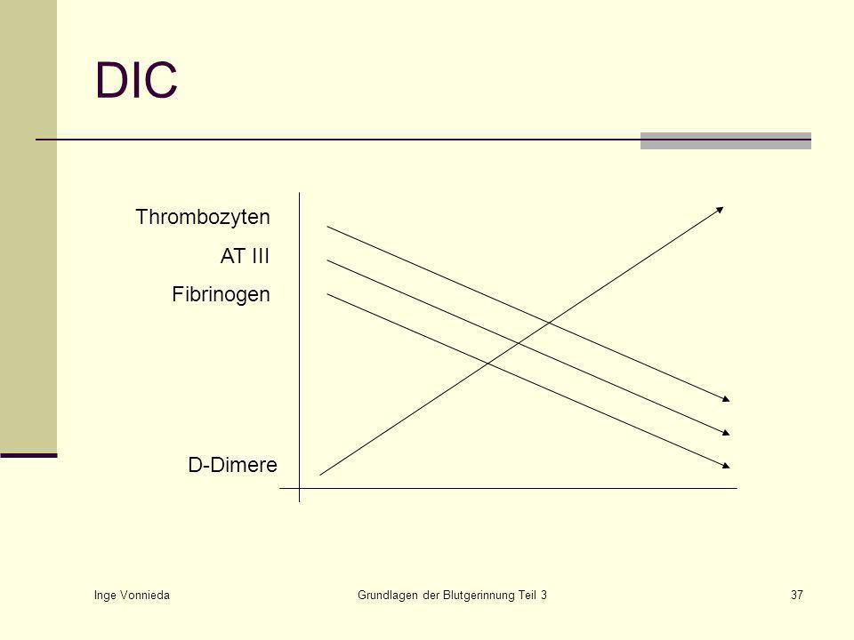 Inge Vonnieda Grundlagen der Blutgerinnung Teil 337 DIC Thrombozyten AT III Fibrinogen D-Dimere