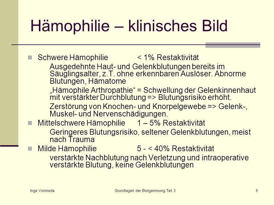 Inge Vonnieda Grundlagen der Blutgerinnung Teil 39 Hämophilie – klinisches Bild Schwere Hämophilie< 1% Restaktivität Ausgedehnte Haut- und Gelenkblutungen bereits im Säuglingsalter, z.T.