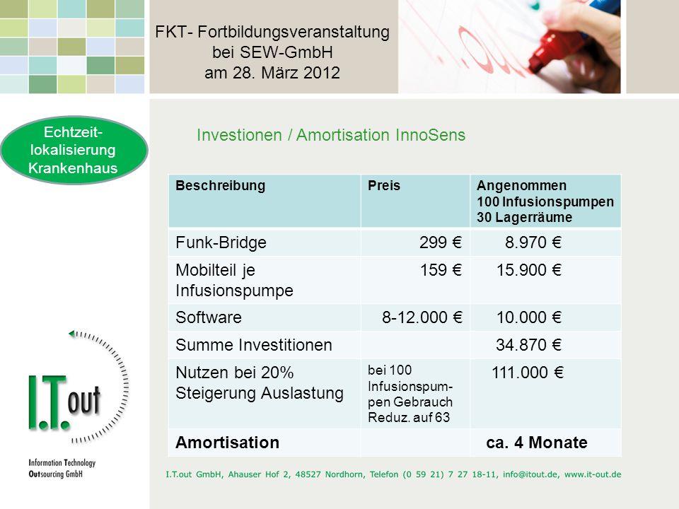 FKT- Fortbildungsveranstaltung bei SEW-GmbH am 28. März 2012 Echtzeit- lokalisierung Krankenhaus BeschreibungPreisAngenommen 100 Infusionspumpen 30 La