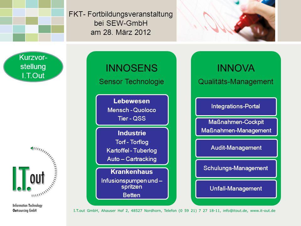 INNOVA Qualitäts-Management Integrations-PortalAudit-Management Maßnahmen-Cockpit Maßnahmen-Management Schulungs-ManagementUnfall-Management INNOSENS