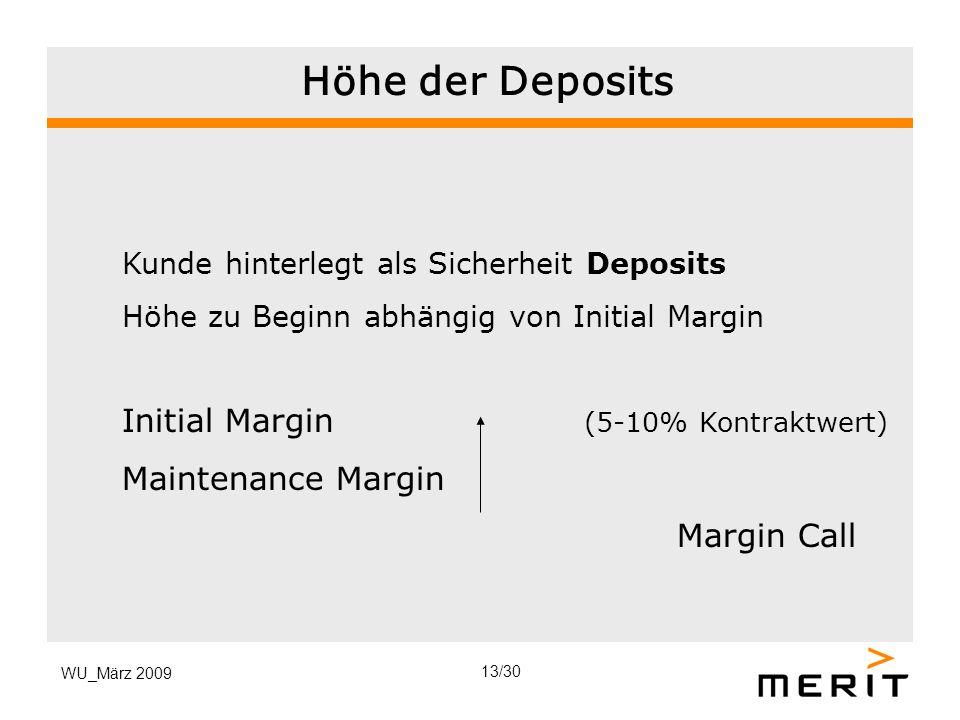 WU_März 2009 Höhe der Deposits Kunde hinterlegt als Sicherheit Deposits Höhe zu Beginn abhängig von Initial Margin Initial Margin (5-10% Kontraktwert)