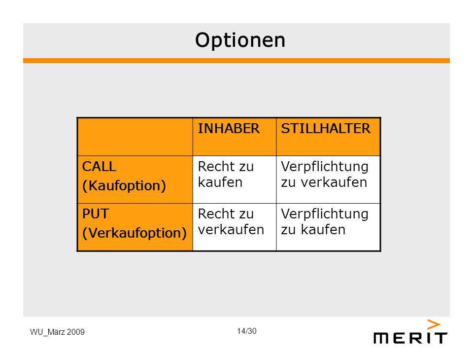 WU_März 2009 Optionen INHABERSTILLHALTER CALL (Kaufoption) Recht zu kaufen Verpflichtung zu verkaufen PUT (Verkaufoption) Recht zu verkaufen Verpflich
