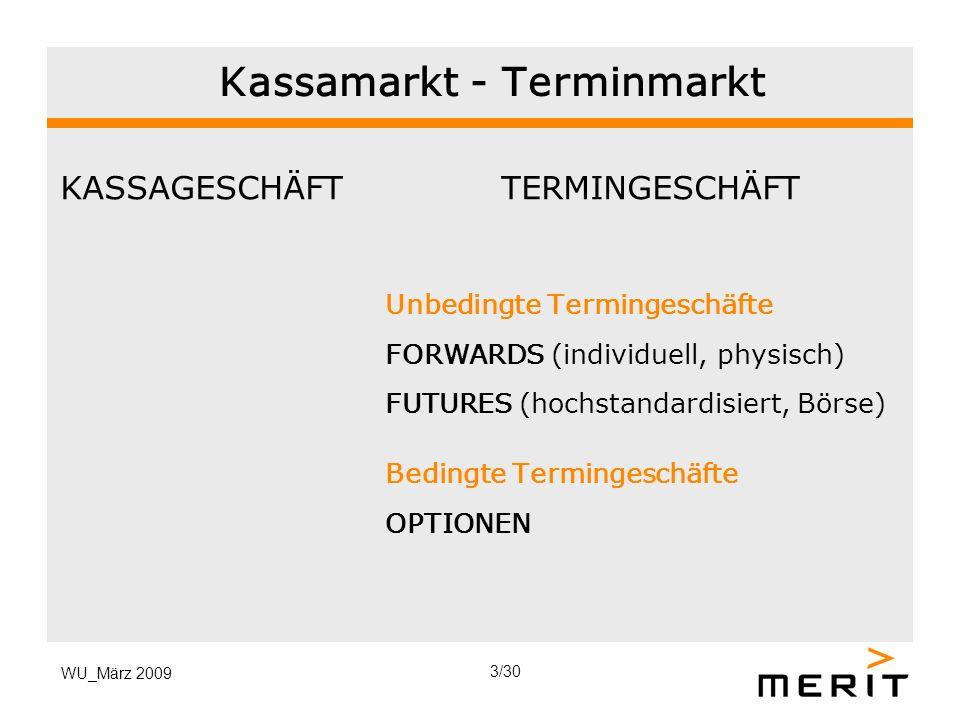 WU_März 2009 Kassamarkt - Terminmarkt KASSAGESCHÄFT TERMINGESCHÄFT Unbedingte Termingeschäfte FORWARDS (individuell, physisch) FUTURES (hochstandardis