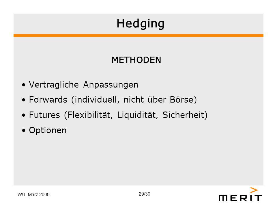 WU_März 2009 Hedging METHODEN Vertragliche Anpassungen Forwards (individuell, nicht über Börse) Futures (Flexibilität, Liquidität, Sicherheit) Optione