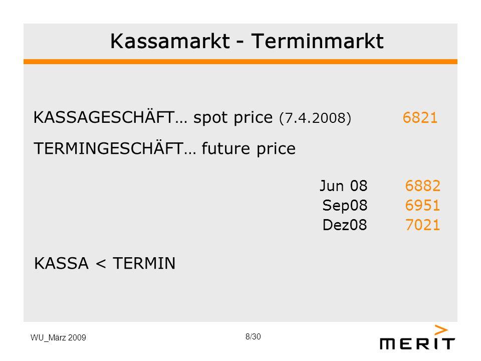 WU_März 2009 Kassamarkt - Terminmarkt KASSAGESCHÄFT… spot price (7.4.2008) 6821 TERMINGESCHÄFT… future price Jun 08 6882 Sep08 6951 Dez08 7021 KASSA <