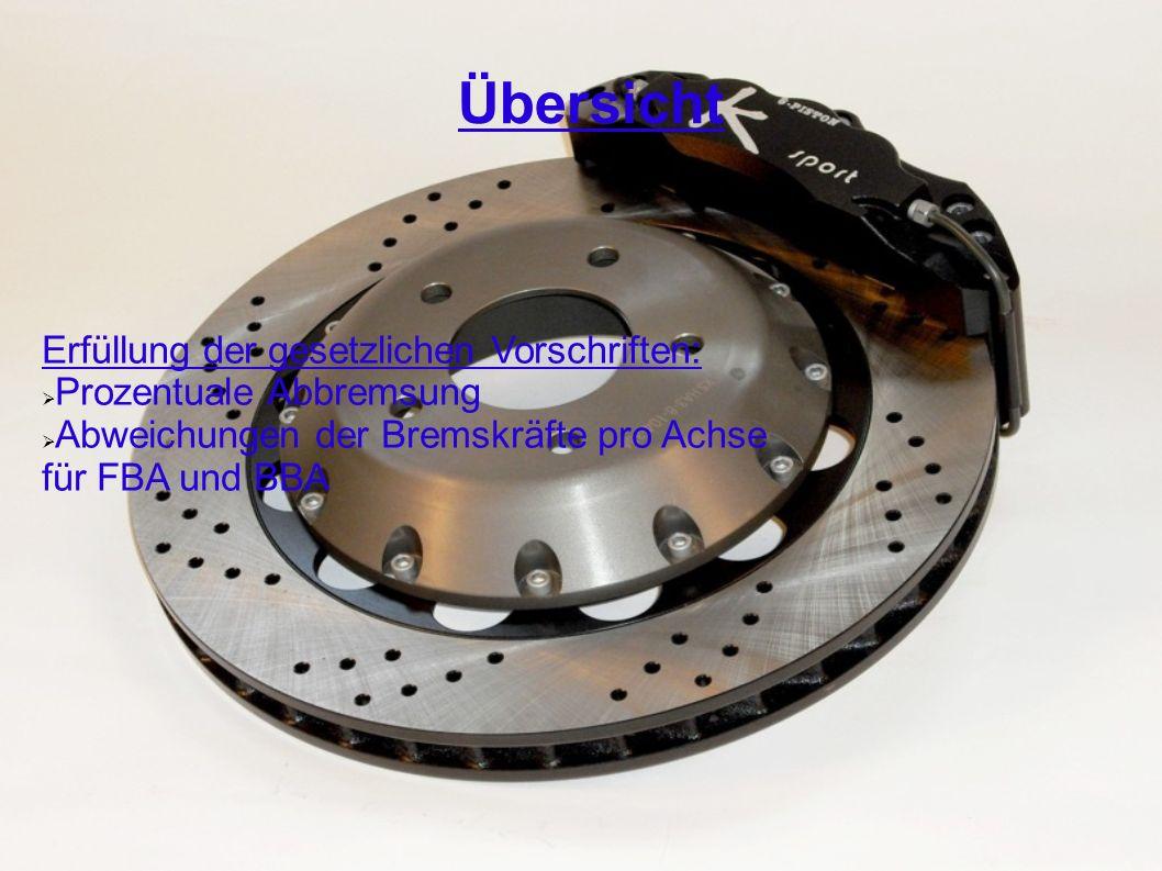 Sichtprüfung Verschleiß der Bremsklötze Belagstärke nach Augenmaß kontrollieren Auch inneren Bremsklotz kontrollieren!.